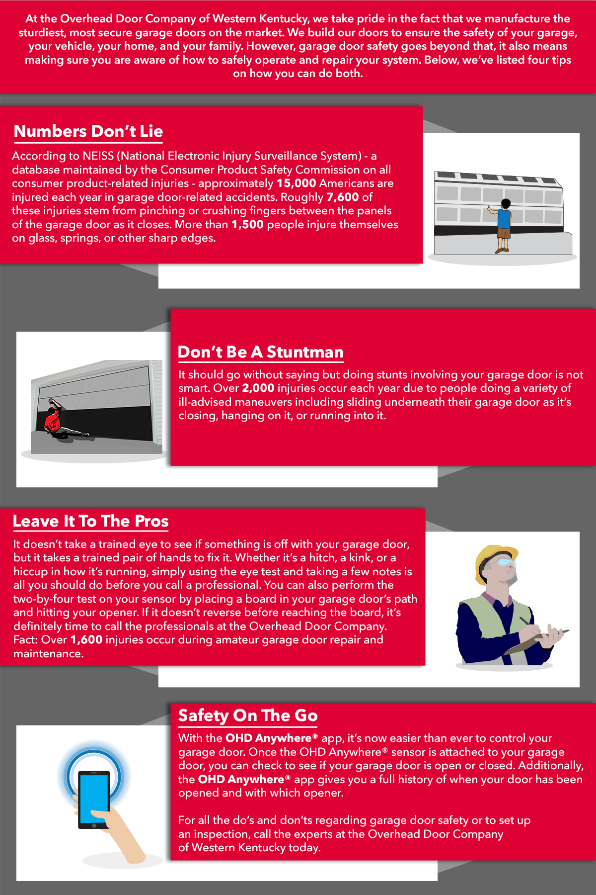 Overhead Company Infographic for Garage Door Safety Month